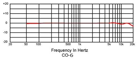 CO-6_frequency_response
