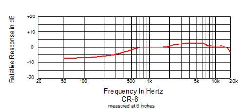 CR-8_frequency_response