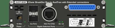 Auvitran-AVDT-BOB_ADX8IO_Rear-lg