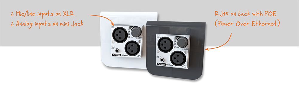 AV-WALL: Super Compact Dante Interface for wall mount