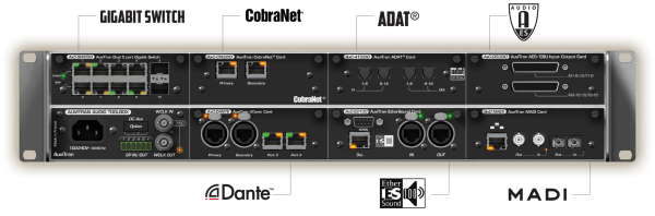 Auvitran Audio Toolbox AVBx7