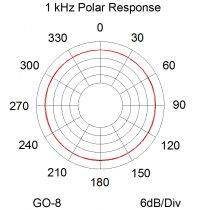 GO-8-Polar