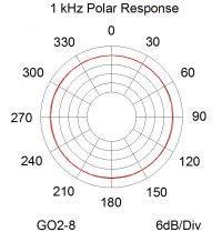 GO2-8-Polar