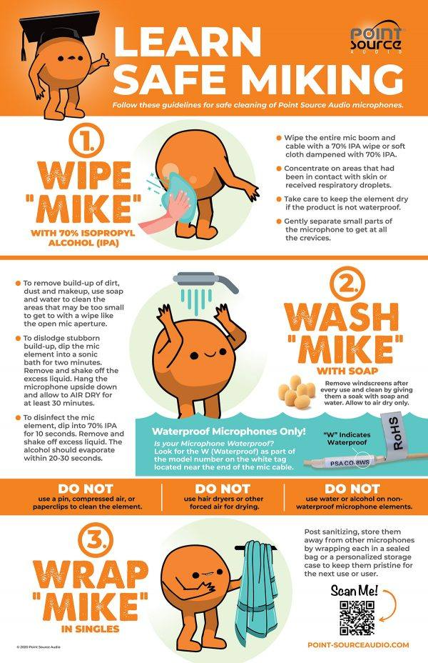 Safe Miking Cleaning Guidelines